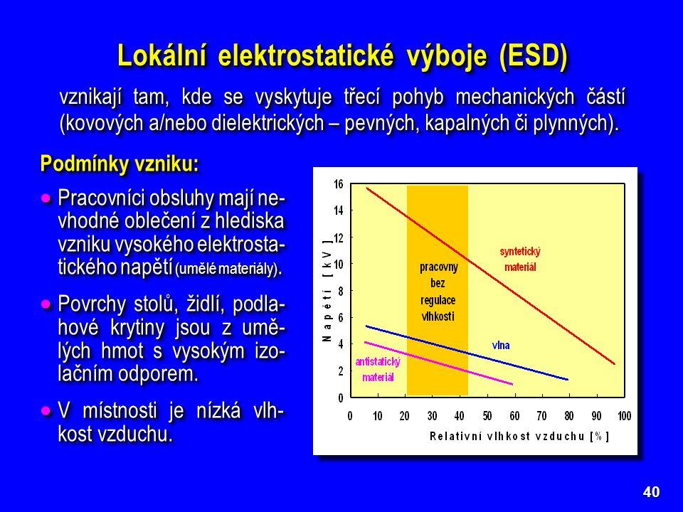 Lokální elektrostatické výboje (ESD)