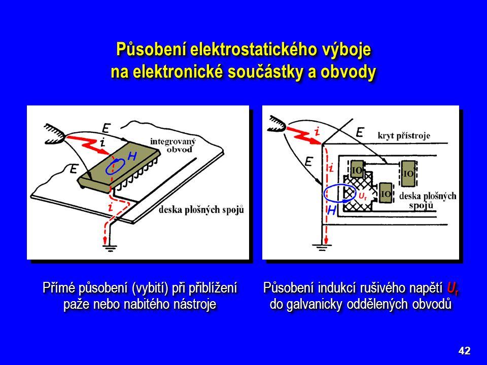 Působení elektrostatického výboje na elektronické součástky a obvody