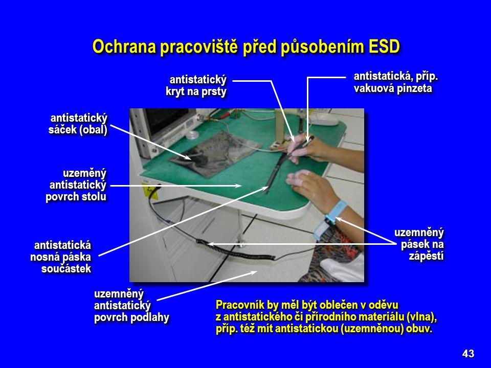 Ochrana pracoviště před působením ESD