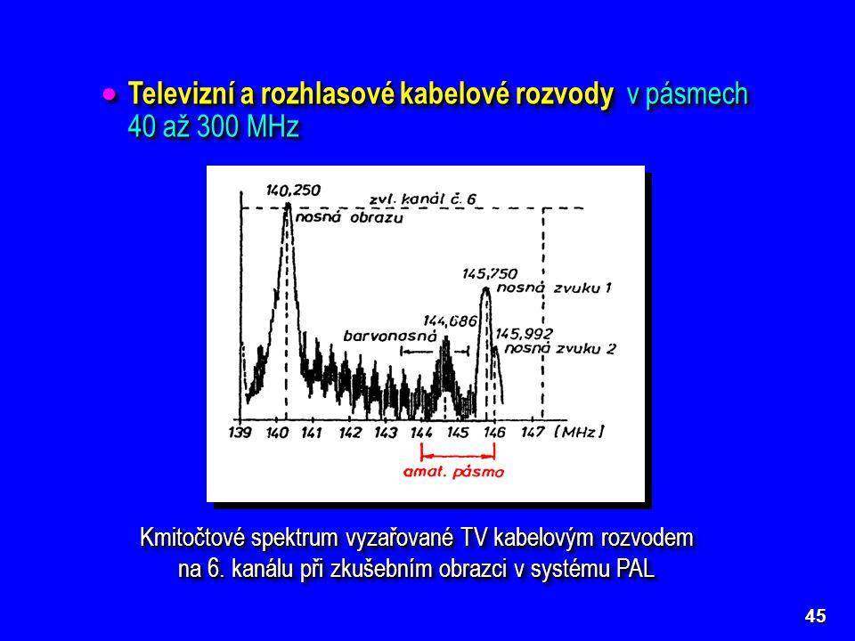 Televizní a rozhlasové kabelové rozvody v pásmech 40 až 300 MHz
