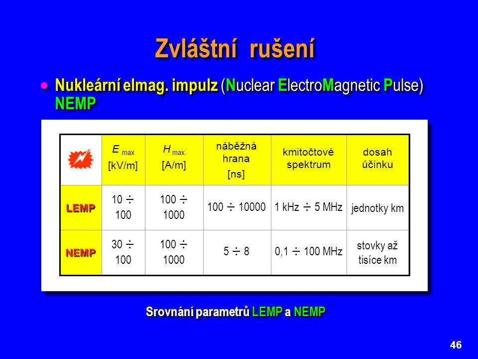 Srovnání parametrů LEMP a NEMP