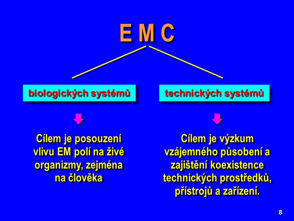 Cílem je posouzení vlivu EM polí na živé organizmy, zejména na člověka
