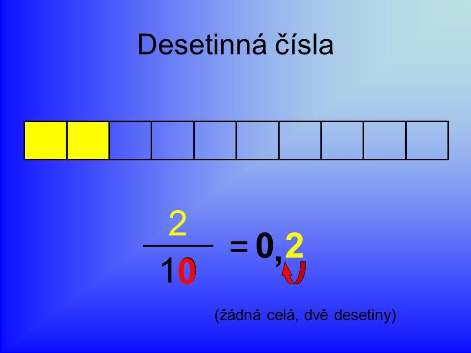 Desetinná čísla 2 = 10 2 , (žádná celá, dvě desetiny)