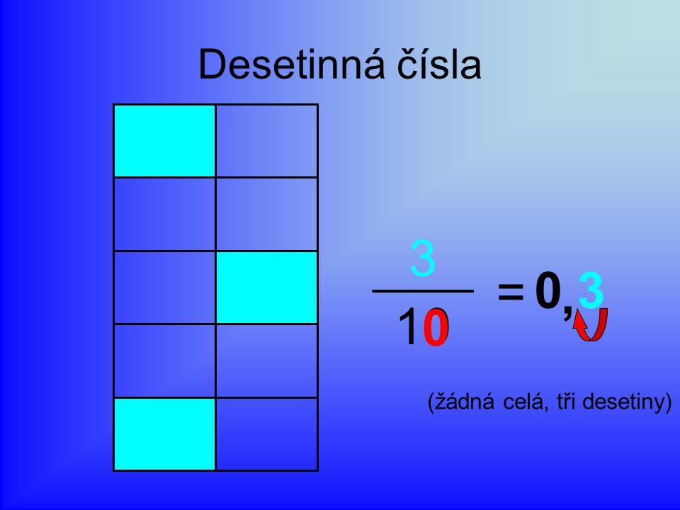 Desetinná čísla 3 = 10 3 , (žádná celá, tři desetiny)