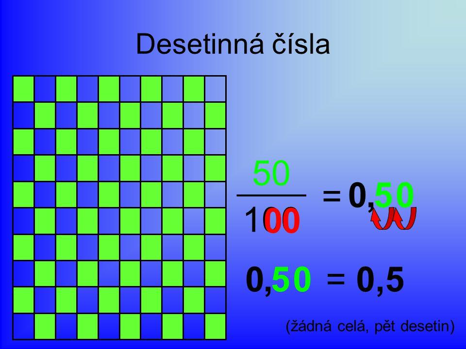 Desetinná čísla 50 = 100 , 5 , 5 = 0,5 (žádná celá, pět desetin)