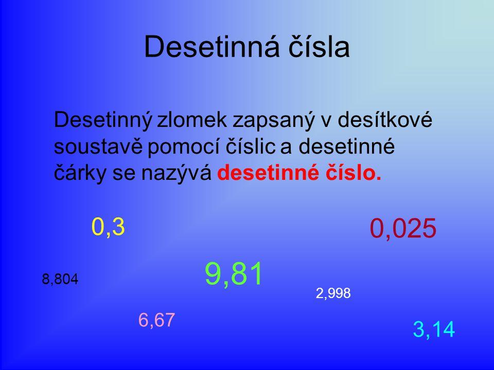 Desetinná čísla Desetinný zlomek zapsaný v desítkové soustavě pomocí číslic a desetinné čárky se nazývá desetinné číslo.