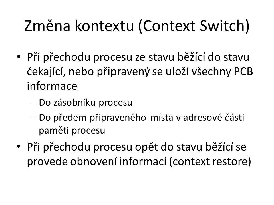 Změna kontextu (Context Switch)