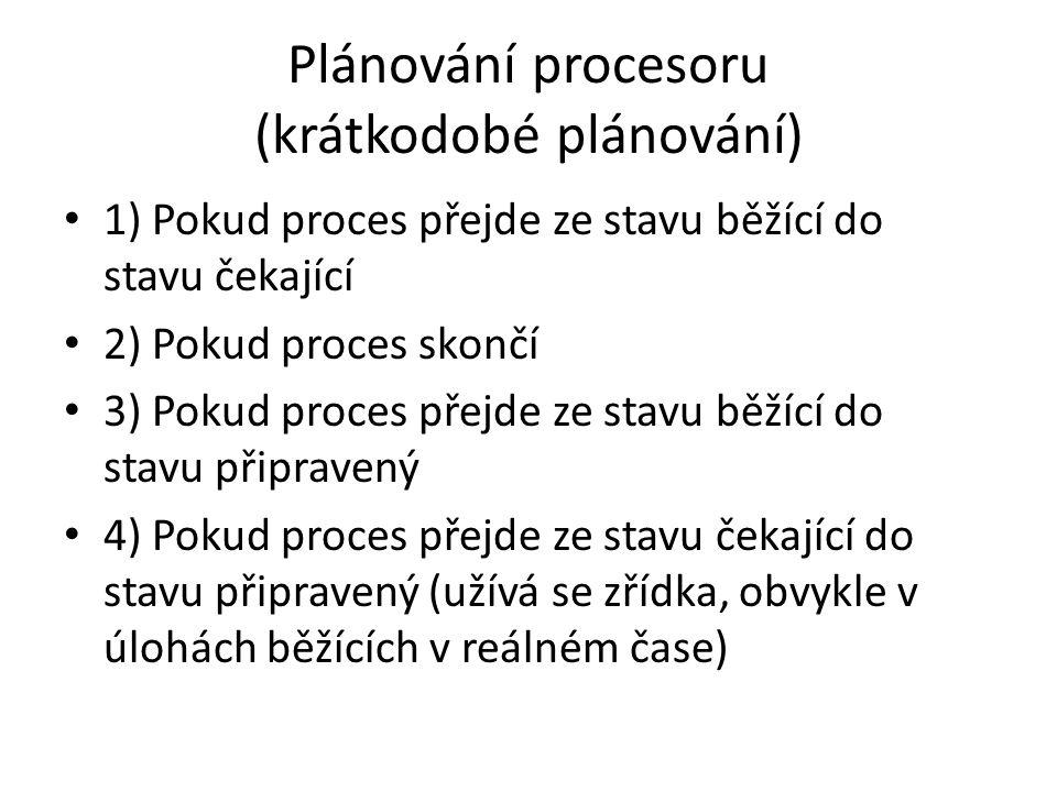Plánování procesoru (krátkodobé plánování)