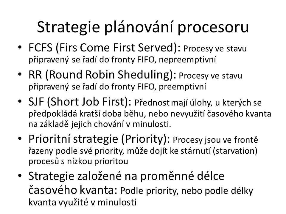 Strategie plánování procesoru