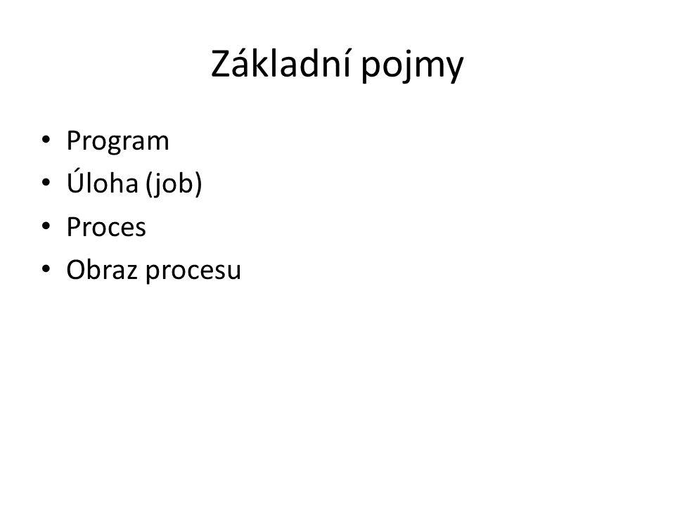 Základní pojmy Program Úloha (job) Proces Obraz procesu
