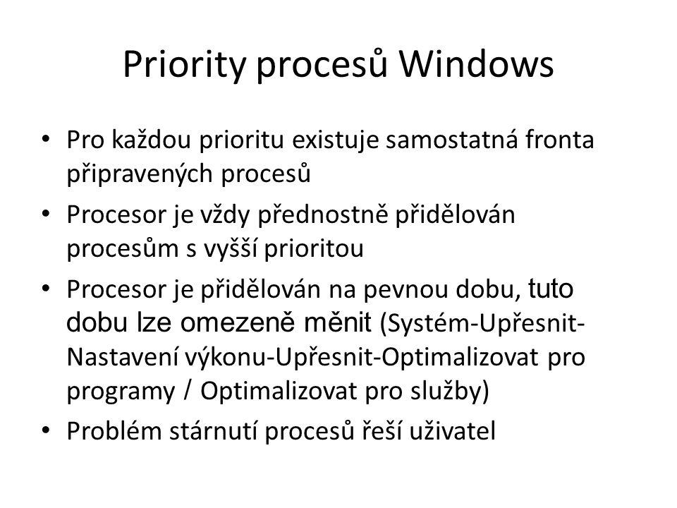 Priority procesů Windows