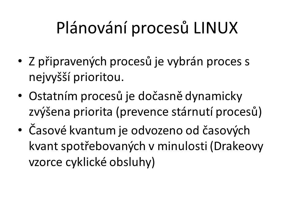 Plánování procesů LINUX