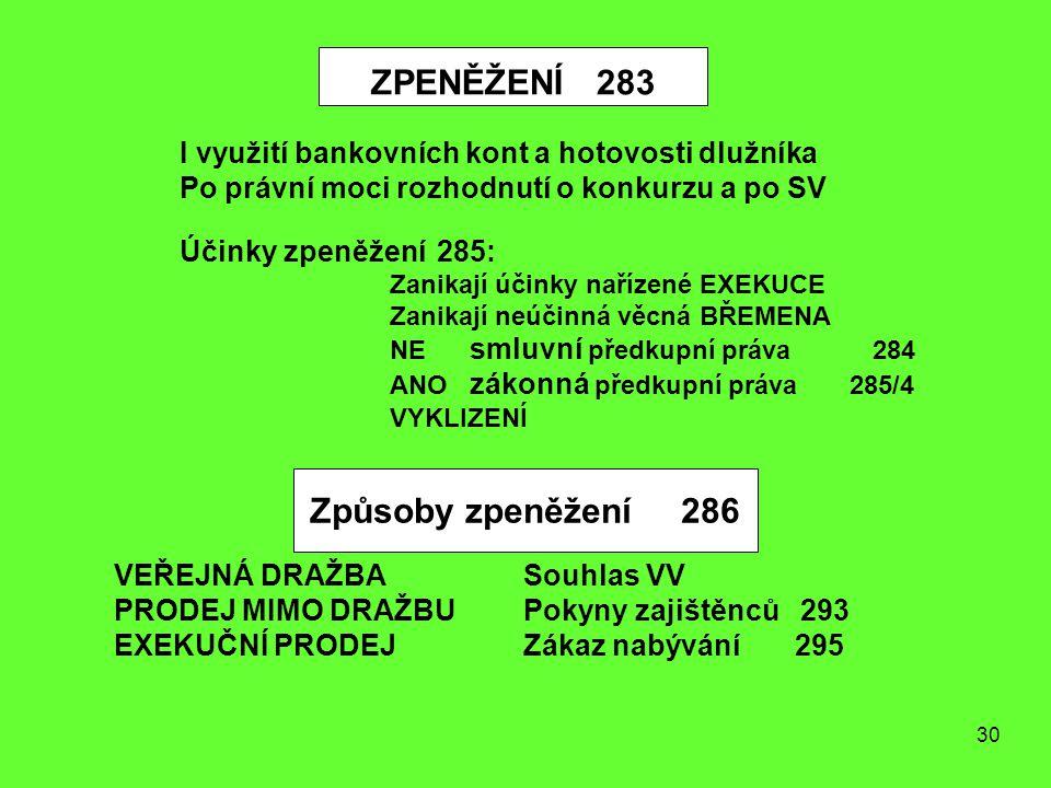 ZPENĚŽENÍ 283 Způsoby zpeněžení 286