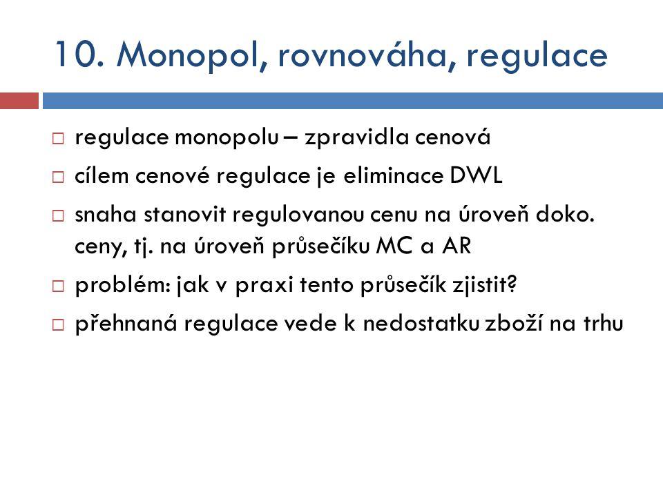 Monopol, rovnováha, regulace