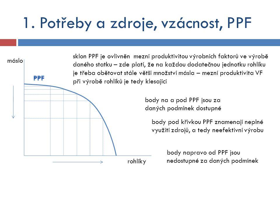 1. Potřeby a zdroje, vzácnost, PPF