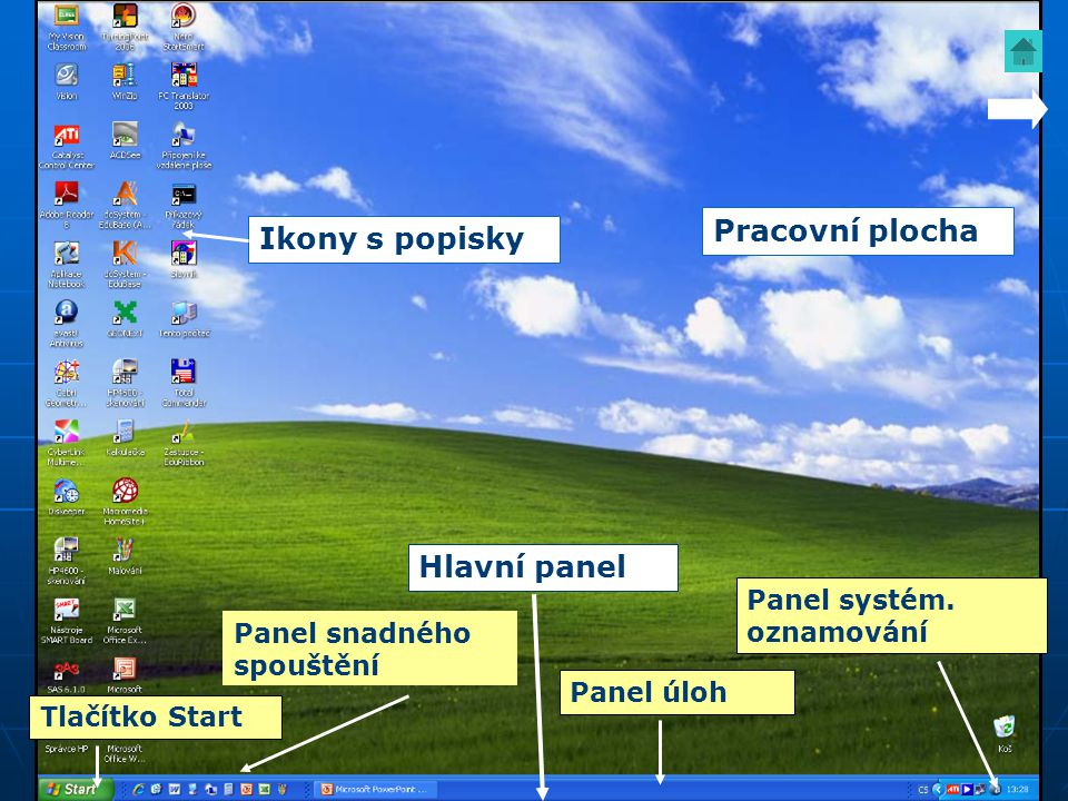Pracovní plocha Ikony s popisky Hlavní panel Panel systém. oznamování