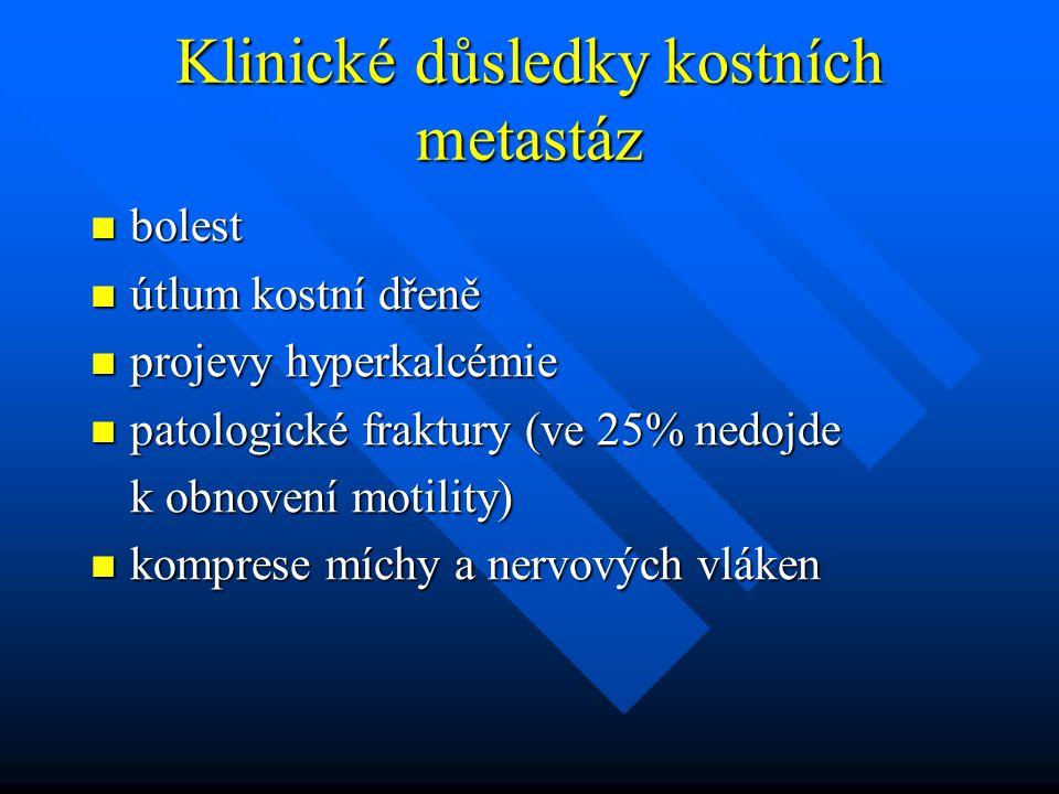 Klinické důsledky kostních metastáz