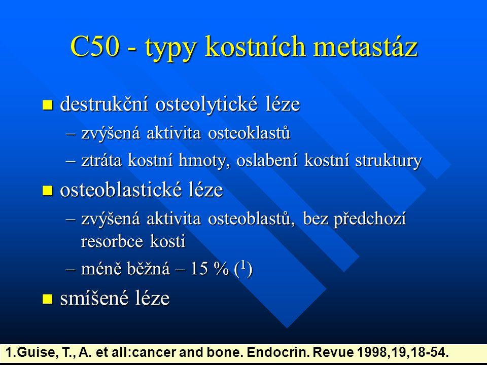C50 - typy kostních metastáz