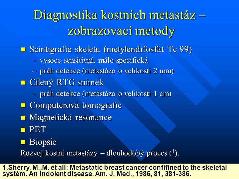 Diagnostika kostních metastáz – zobrazovací metody