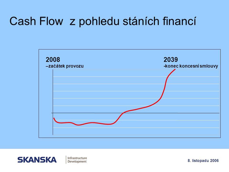 Cash Flow z pohledu stáních financí
