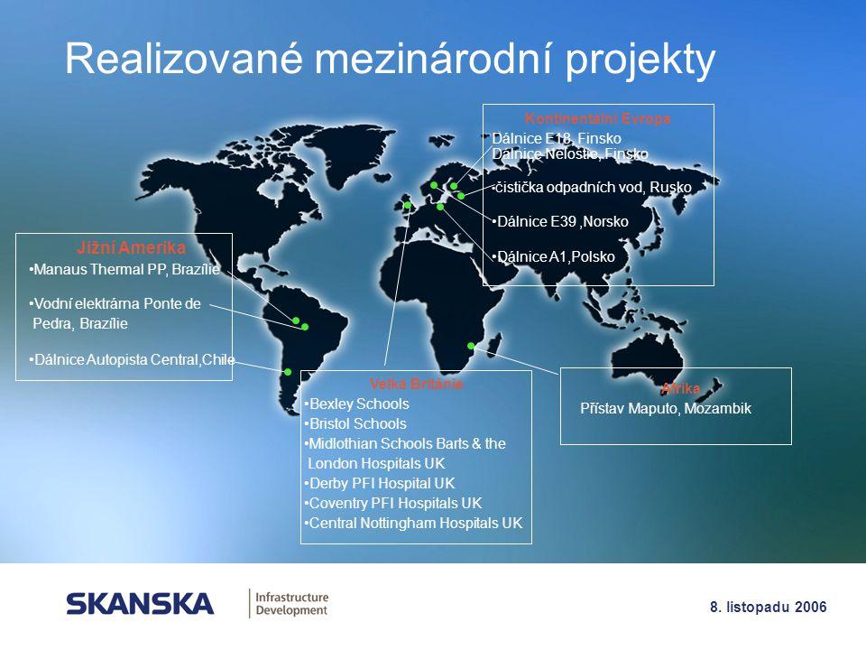 Realizované mezinárodní projekty