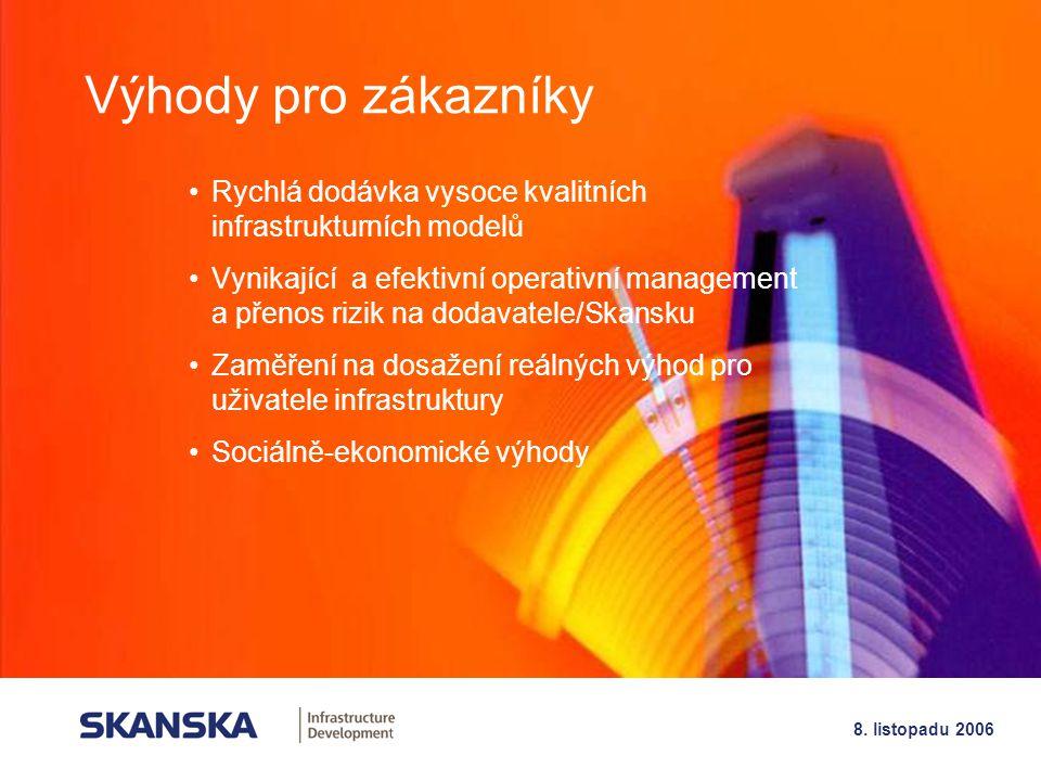 Výhody pro zákazníky Rychlá dodávka vysoce kvalitních infrastrukturních modelů.