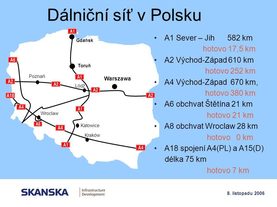 Dálniční síť v Polsku A1 Sever – Jih 582 km hotovo 17,5 km