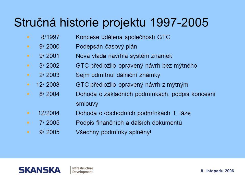 Stručná historie projektu 1997-2005