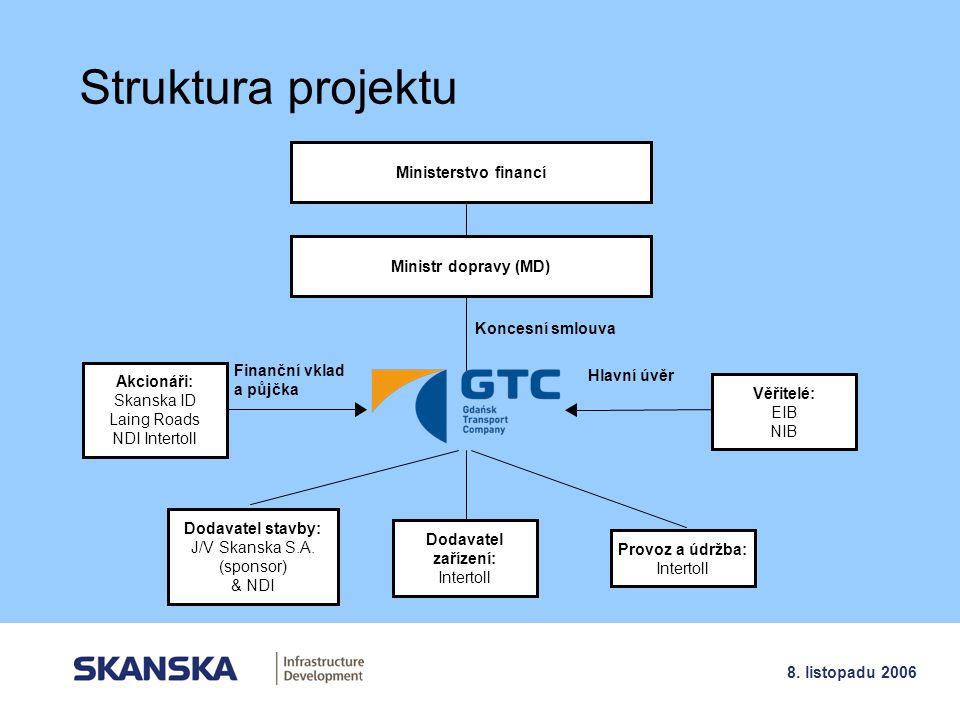 J/V Skanska S.A. (sponsor)
