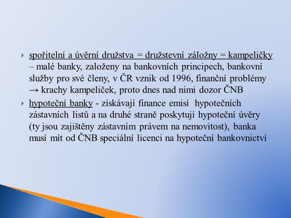 spořitelní a úvěrní družstva = družstevní záložny = kampeličky – malé banky, založeny na bankovních principech, bankovní služby pro své členy, v ČR vznik od 1996, finanční problémy → krachy kampeliček, proto dnes nad nimi dozor ČNB