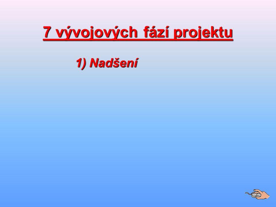 7 vývojových fází projektu