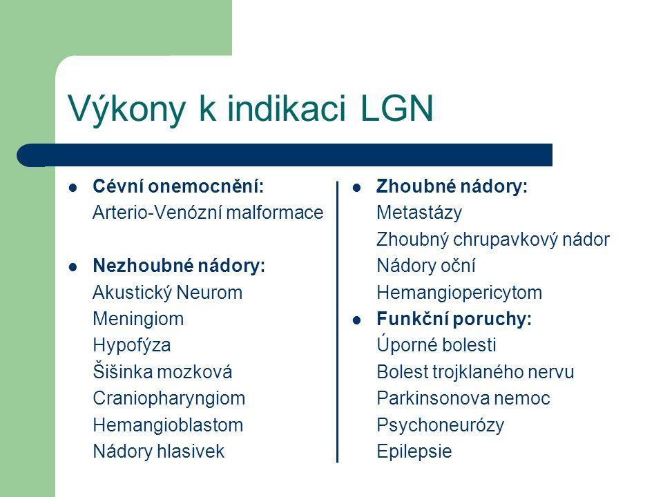 Výkony k indikaci LGN Cévní onemocnění: Arterio-Venózní malformace