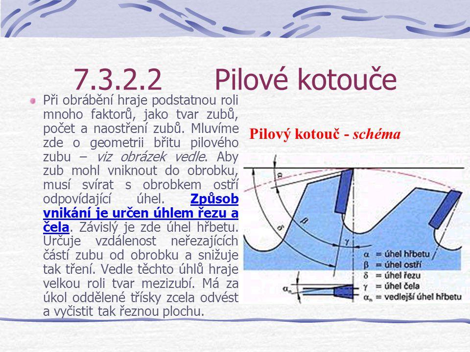 7.3.2.2 Pilové kotouče Pilový kotouč - schéma