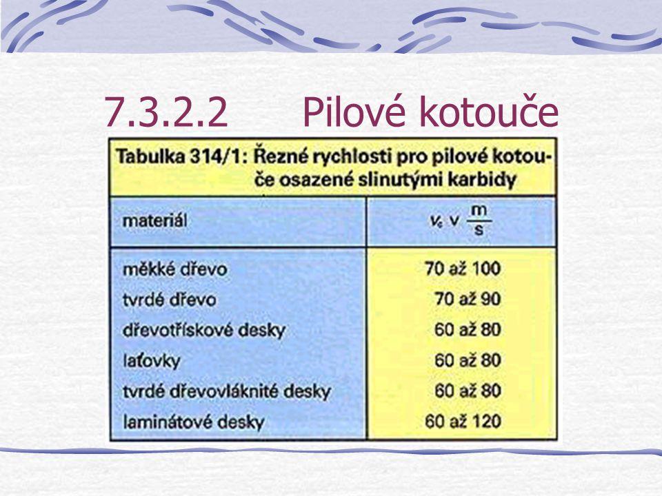 7.3.2.2 Pilové kotouče