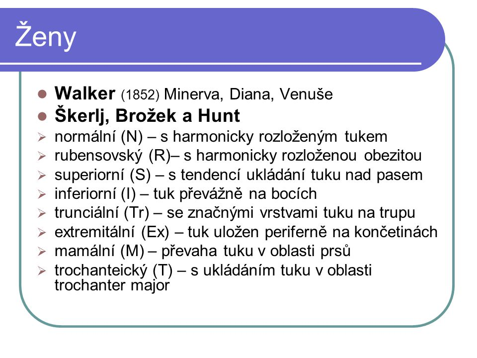 Ženy Walker (1852) Minerva, Diana, Venuše Škerlj, Brožek a Hunt