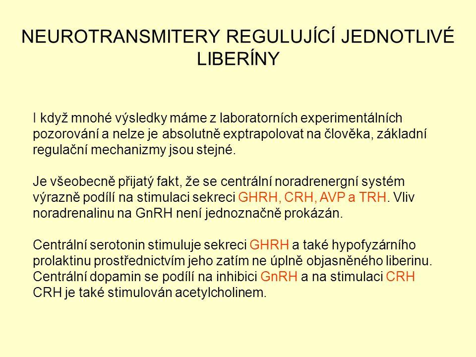 NEUROTRANSMITERY REGULUJÍCÍ JEDNOTLIVÉ LIBERÍNY