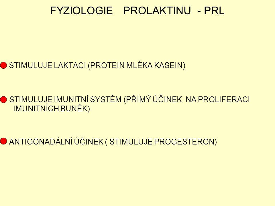 FYZIOLOGIE PROLAKTINU - PRL