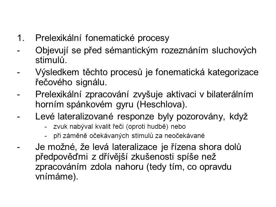 Prelexikální fonematické procesy