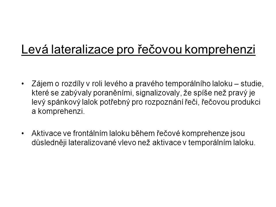 Levá lateralizace pro řečovou komprehenzi