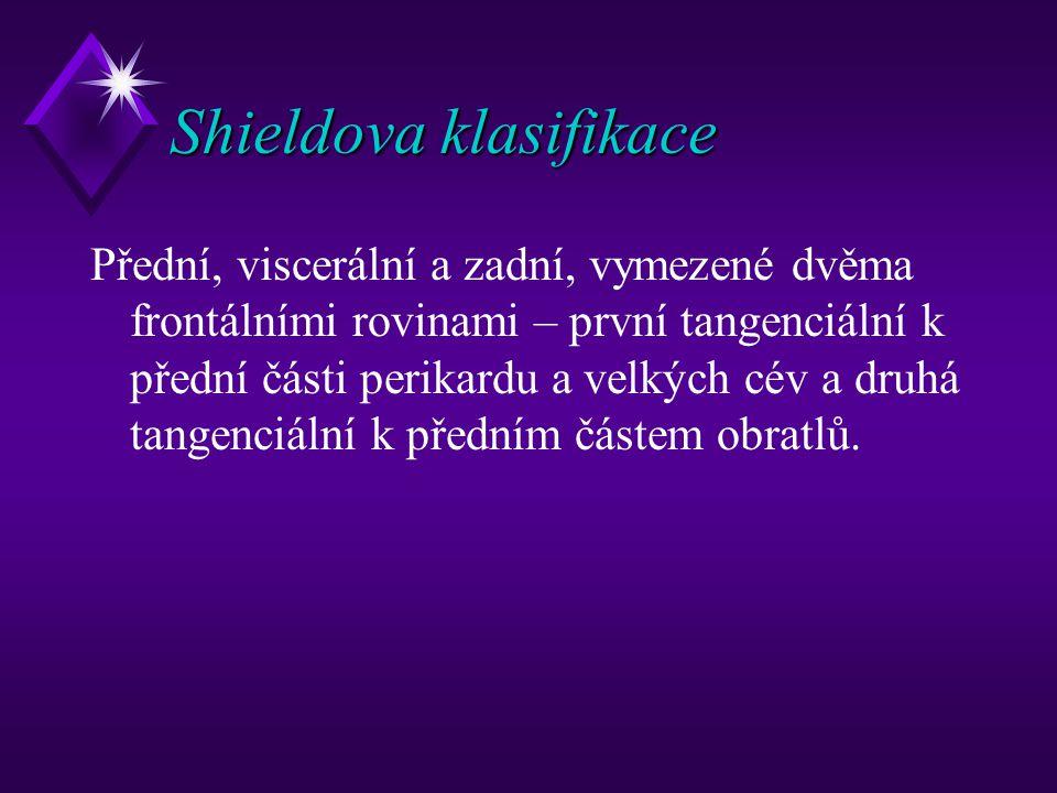 Shieldova klasifikace