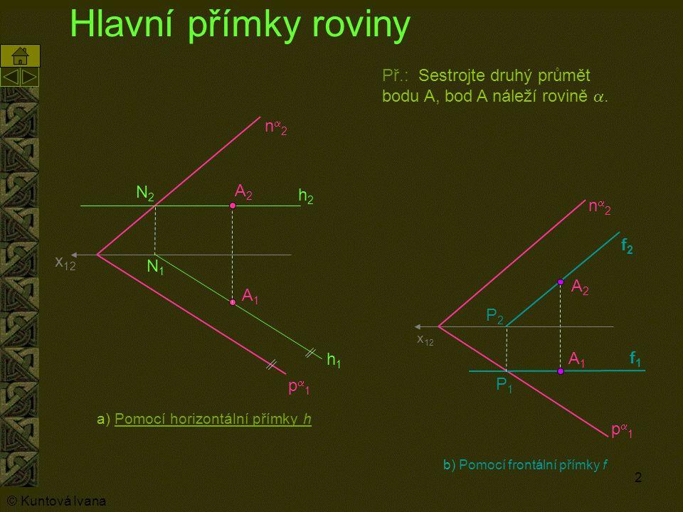 Hlavní přímky roviny Př.: Sestrojte druhý průmět bodu A, bod A náleží rovině a. na2. N2. A2. h2.