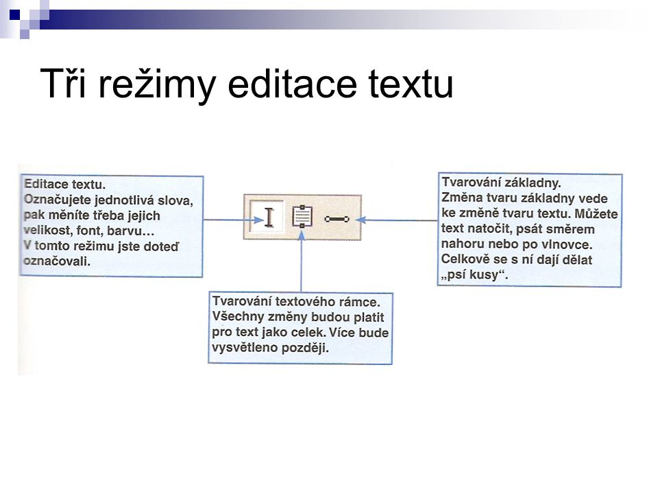Tři režimy editace textu