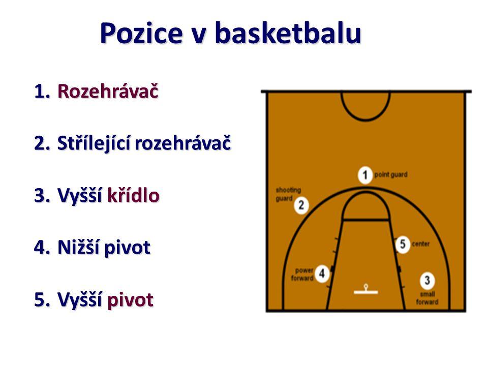 Pozice v basketbalu Rozehrávač Střílející rozehrávač Vyšší křídlo