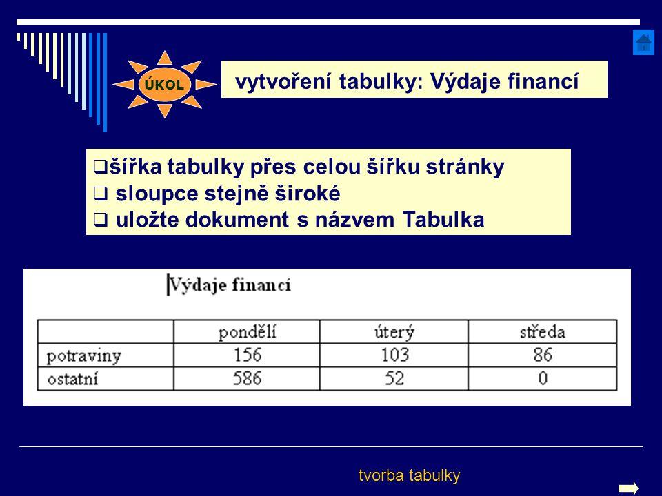 vytvoření tabulky: Výdaje financí