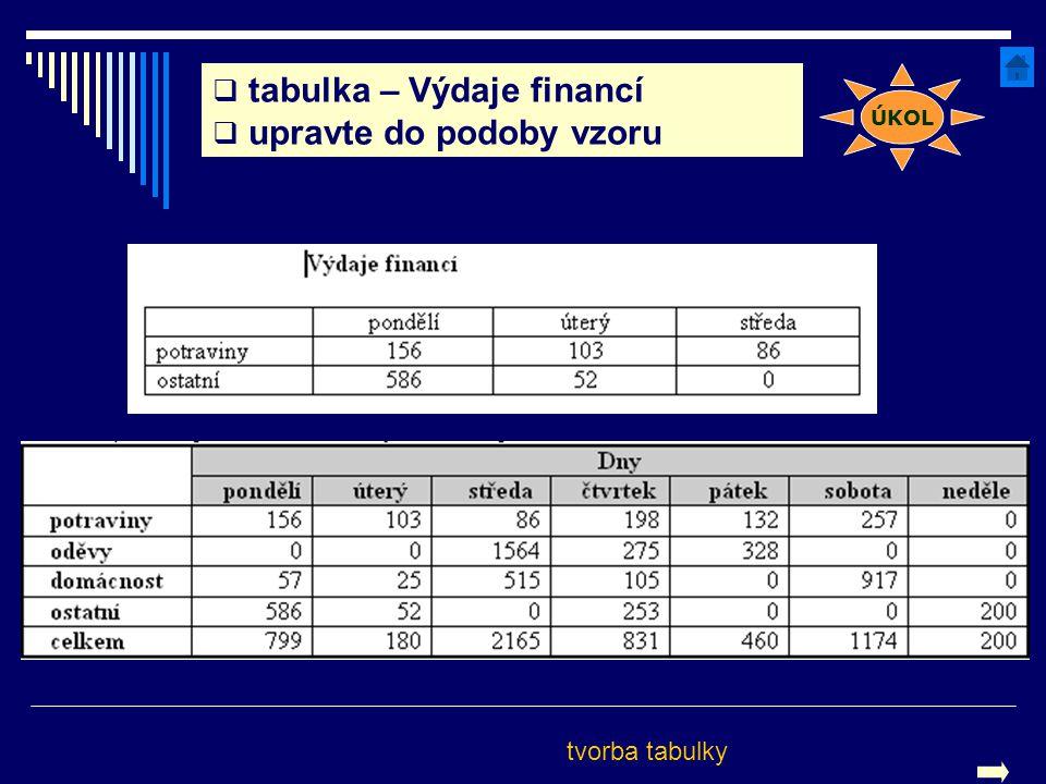tabulka – Výdaje financí upravte do podoby vzoru