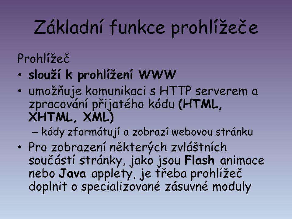 Základní funkce prohlížeče
