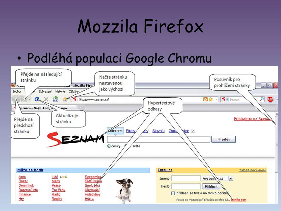 Mozzila Firefox Podléhá populaci Google Chromu