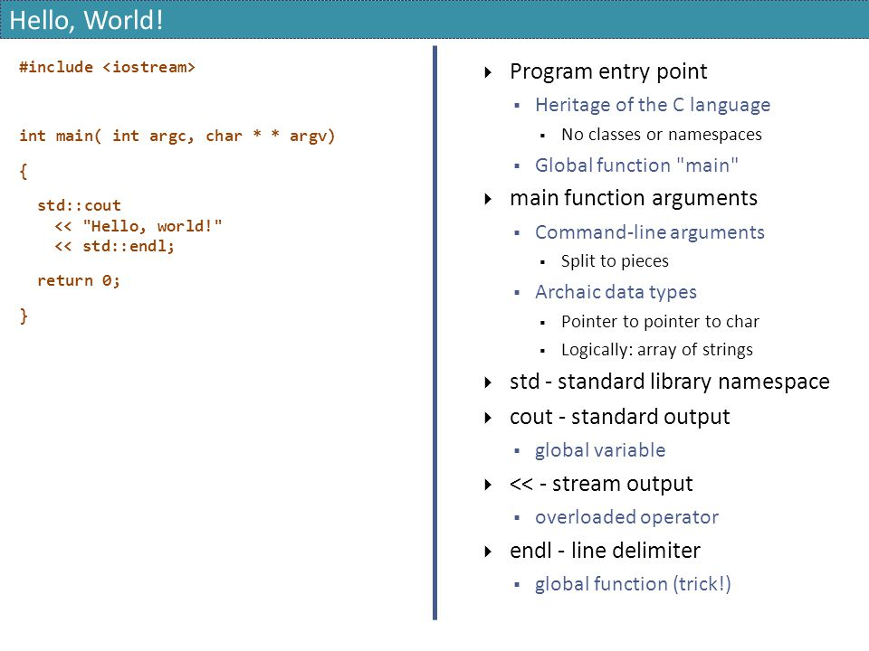 Hello, World! Program entry point main function arguments