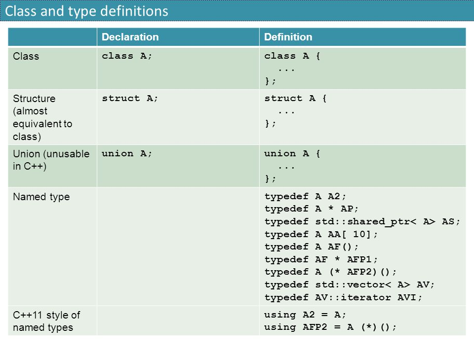 Class and type definitions