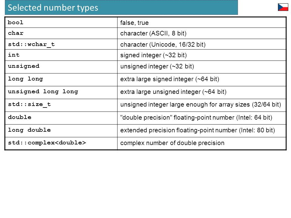 Selected number types bool false, true char character (ASCII, 8 bit)